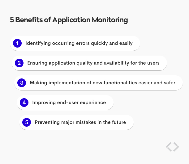 application monitoring benefits