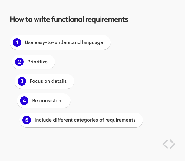 functional requirements rules