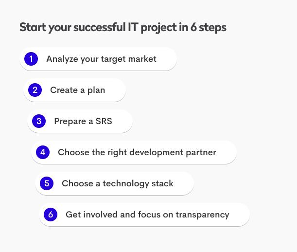it project start